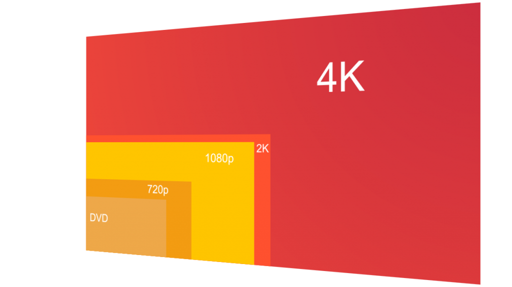 4k_vs_1080_film_grain_chart